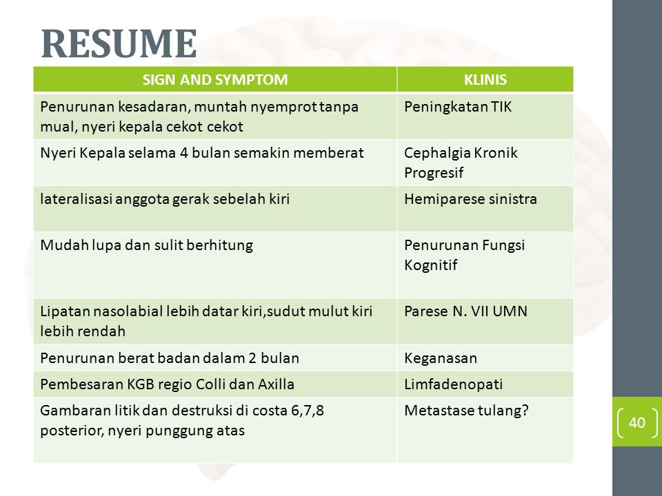 RESUME SIGN AND SYMPTOM KLINIS