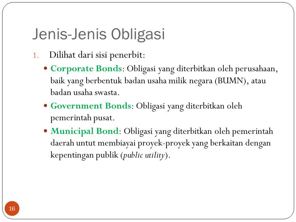 Jenis-Jenis Obligasi Dilihat dari sisi penerbit: