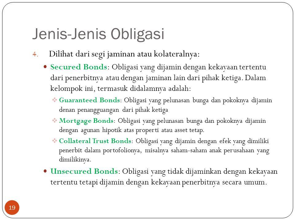 Jenis-Jenis Obligasi Dilihat dari segi jaminan atau kolateralnya: