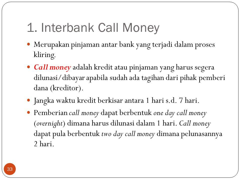 1. Interbank Call Money Merupakan pinjaman antar bank yang terjadi dalam proses kliring.