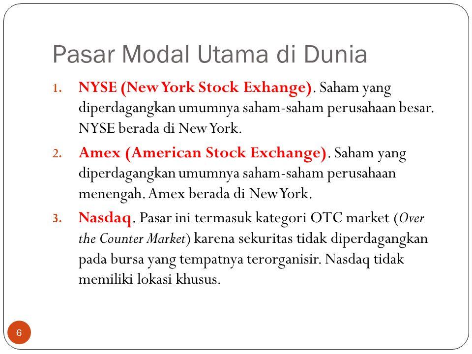 Pasar Modal Utama di Dunia
