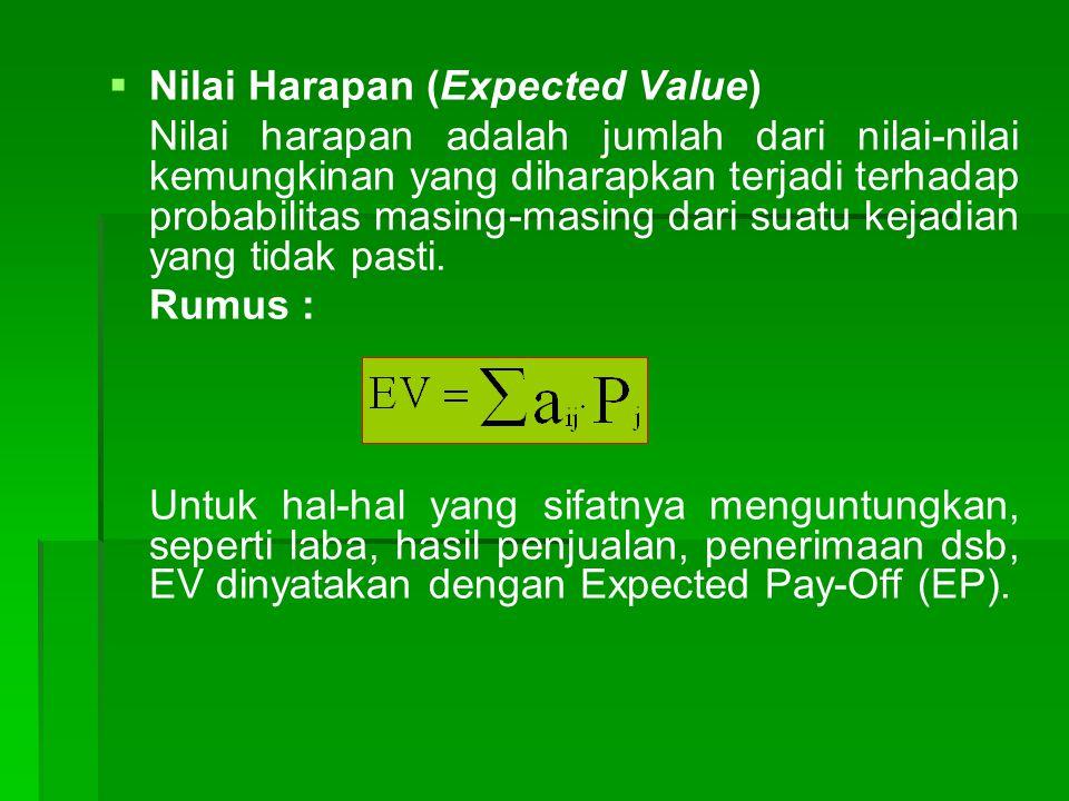 Nilai Harapan (Expected Value)