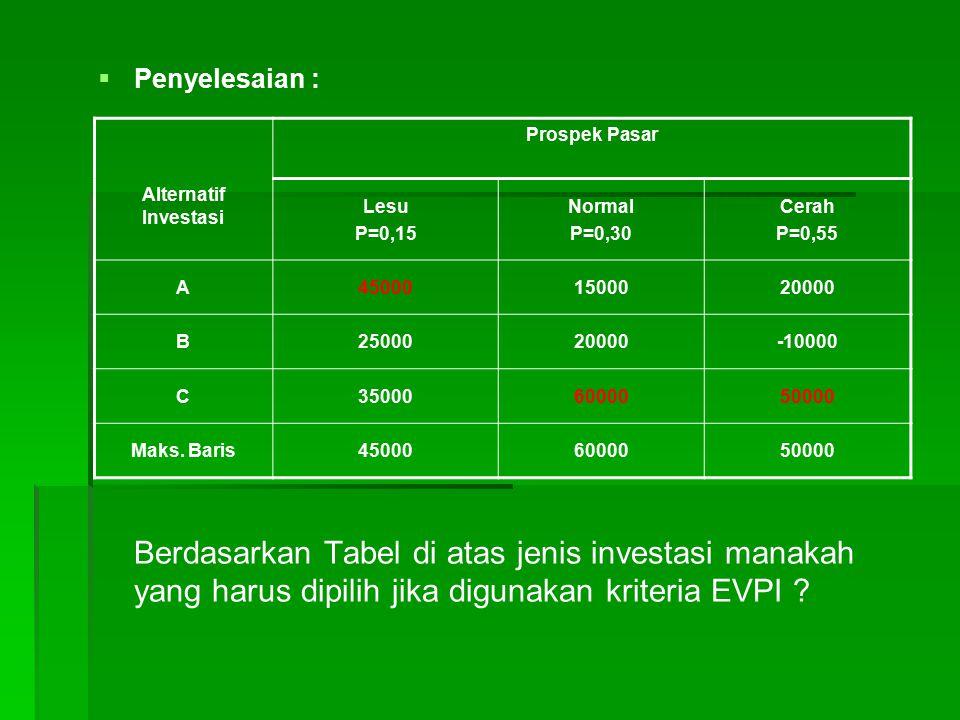 Penyelesaian : Berdasarkan Tabel di atas jenis investasi manakah yang harus dipilih jika digunakan kriteria EVPI