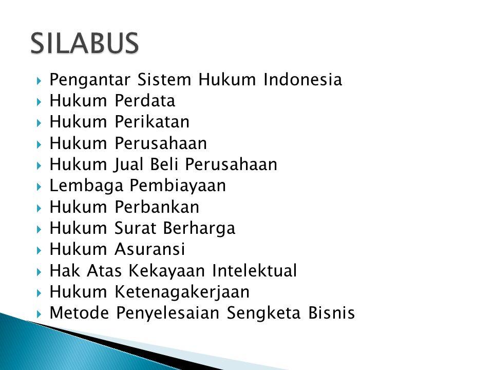 SILABUS Pengantar Sistem Hukum Indonesia Hukum Perdata Hukum Perikatan