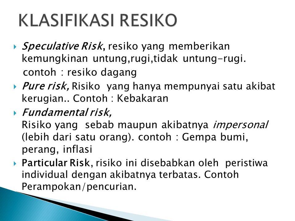 KLASIFIKASI RESIKO Speculative Risk, resiko yang memberikan kemungkinan untung,rugi,tidak untung-rugi.