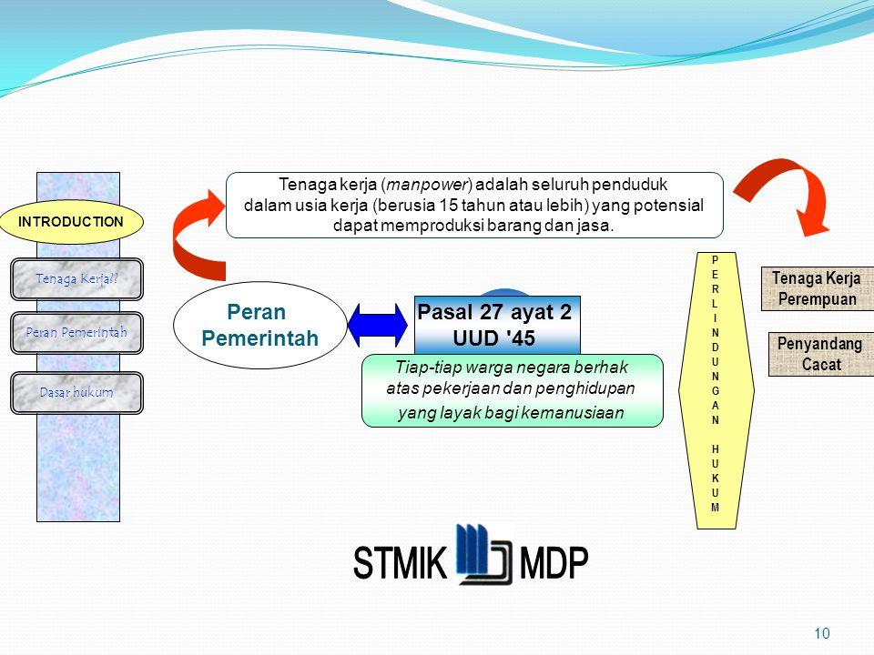 STMIK MDP Peran Pasal 27 ayat 2 Pemerintah UUD 45