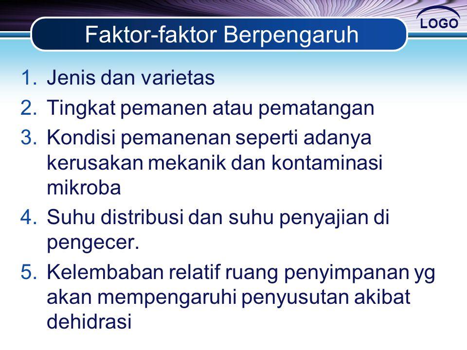 Faktor-faktor Berpengaruh