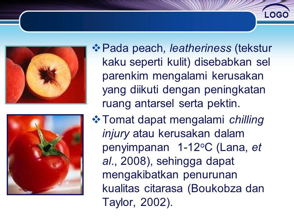 Pada peach, leatheriness (tekstur kaku seperti kulit) disebabkan sel parenkim mengalami kerusakan yang diikuti dengan peningkatan ruang antarsel serta pektin.