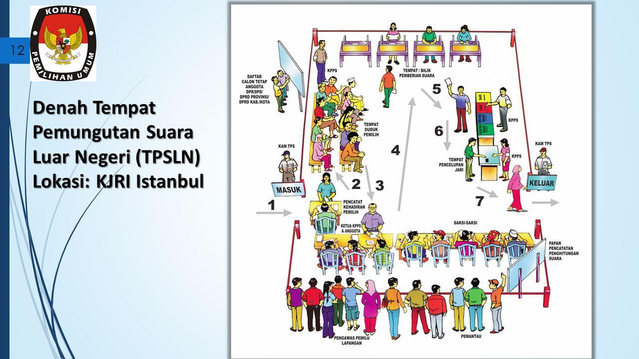 Denah Tempat Pemungutan Suara Luar Negeri (TPSLN) Lokasi: KJRI Istanbul