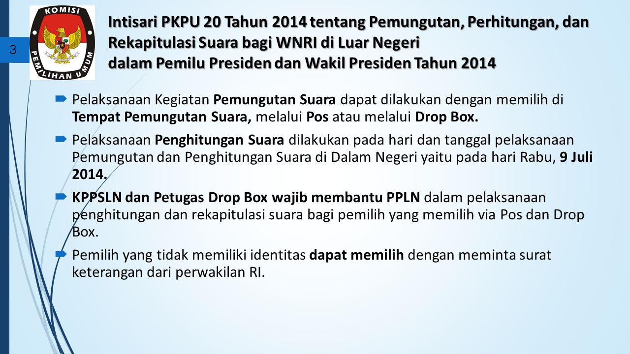Intisari PKPU 20 Tahun 2014 tentang Pemungutan, Perhitungan, dan Rekapitulasi Suara bagi WNRI di Luar Negeri dalam Pemilu Presiden dan Wakil Presiden Tahun 2014