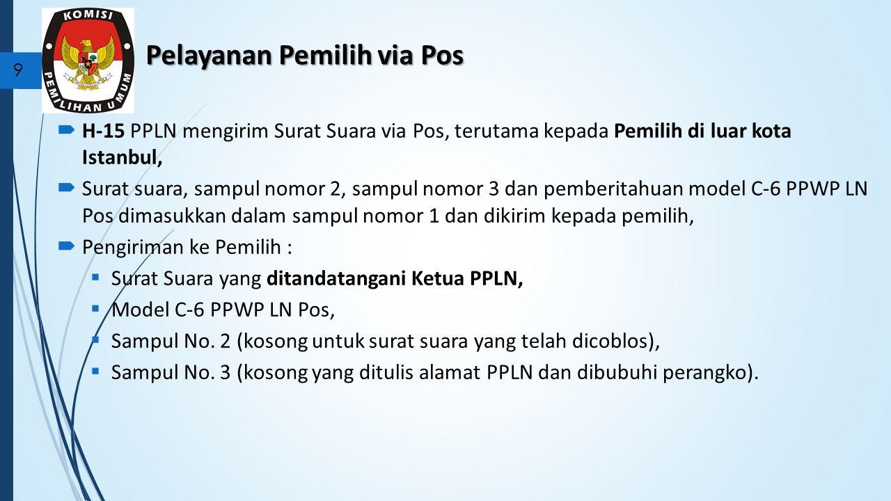 Pelayanan Pemilih via Pos