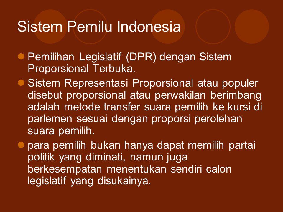 Sistem Pemilu Indonesia