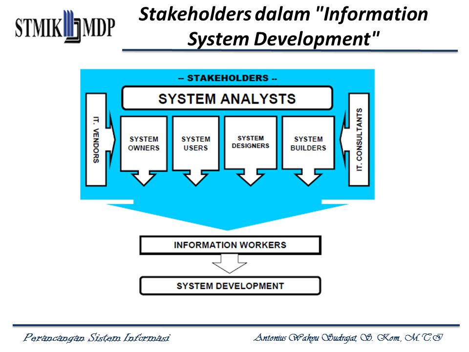 Stakeholders dalam Information System Development