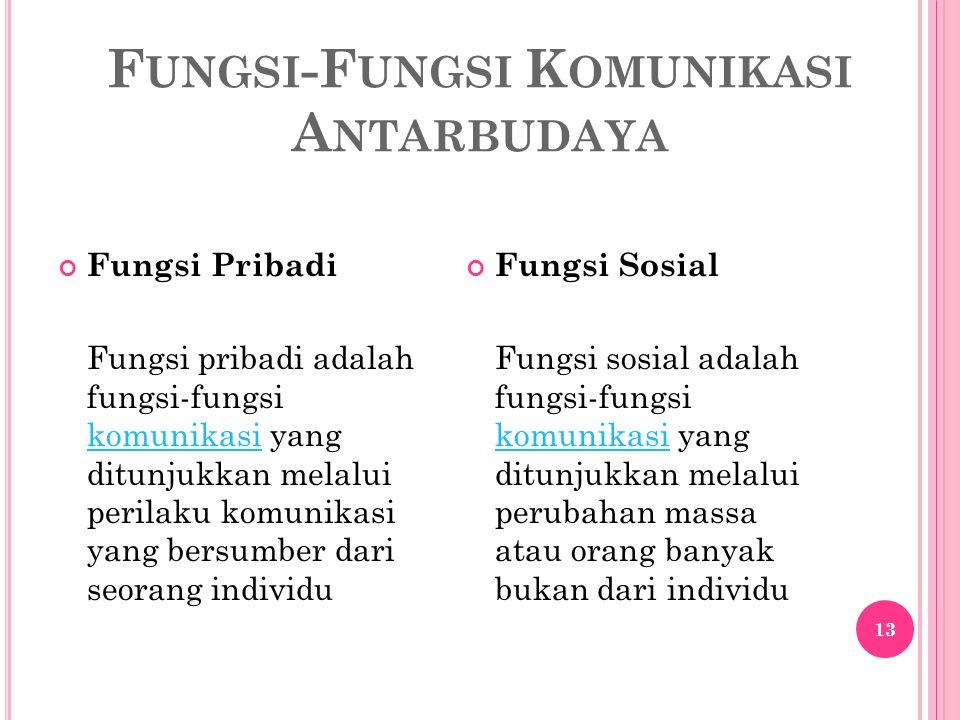 Fungsi-Fungsi Komunikasi Antarbudaya