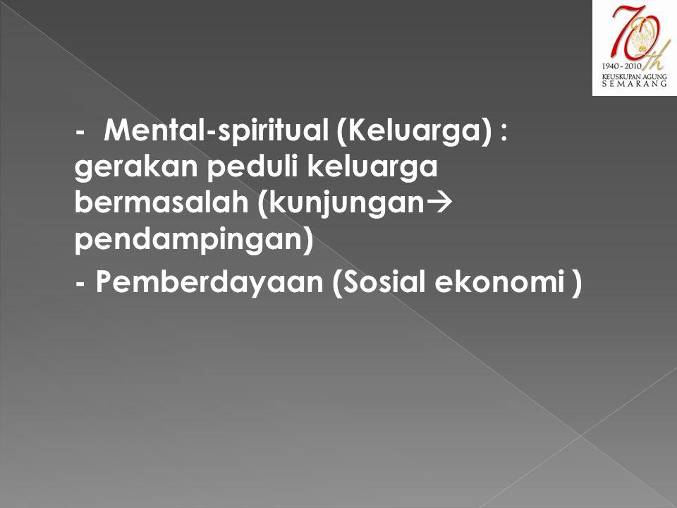 - Mental-spiritual (Keluarga) : gerakan peduli keluarga bermasalah (kunjungan pendampingan) - Pemberdayaan (Sosial ekonomi )