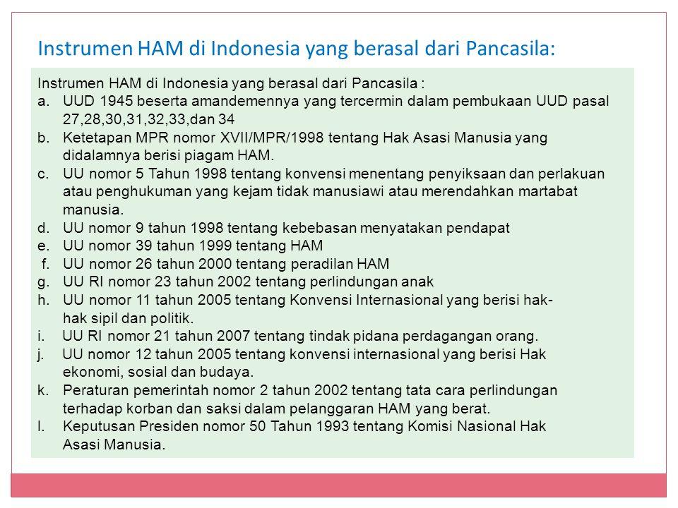 Instrumen HAM di Indonesia yang berasal dari Pancasila: