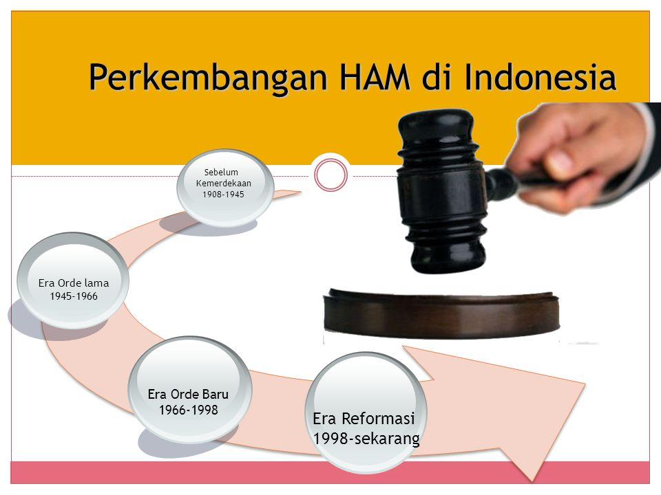 Perkembangan HAM di Indonesia
