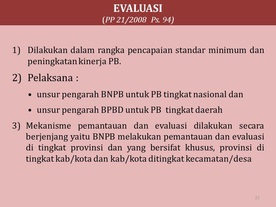 EVALUASI (PP 21/2008 Ps. 94) Pelaksana :