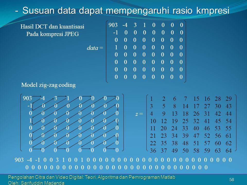 Hasil DCT dan kuantisasi