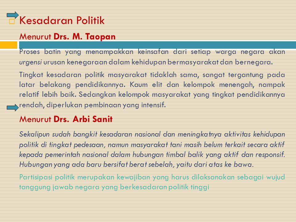 Kesadaran Politik Menurut Drs. M. Taopan