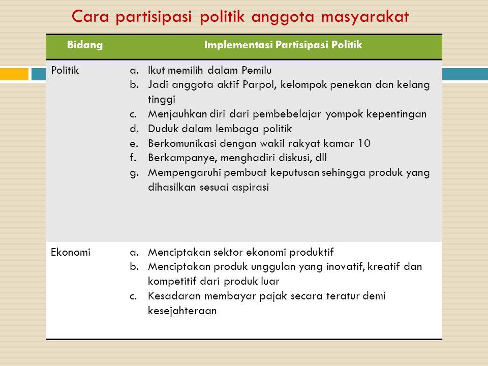 Cara partisipasi politik anggota masyarakat
