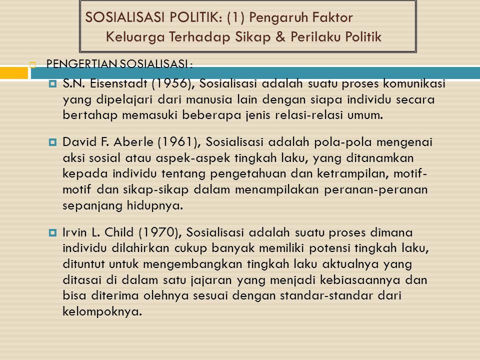 SOSIALISASI POLITIK: (1) Pengaruh Faktor Keluarga Terhadap Sikap & Perilaku Politik