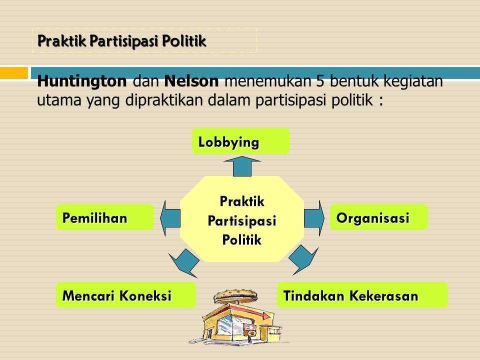 Praktik Partisipasi Politik