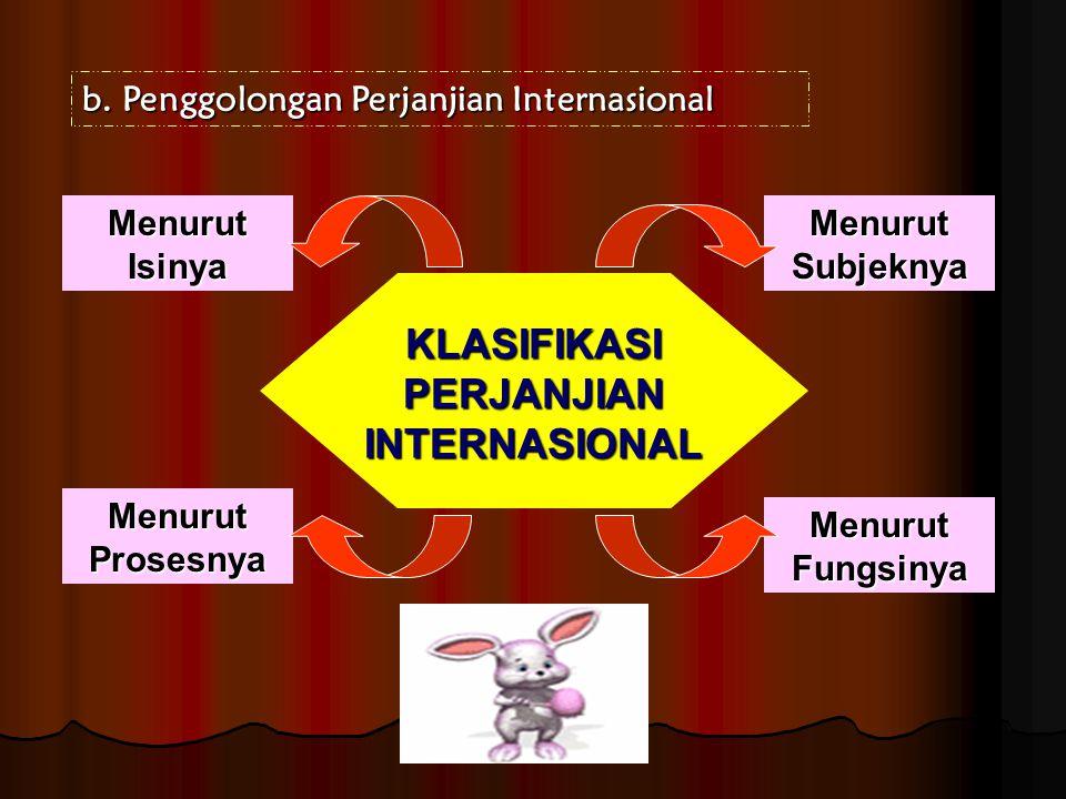 KLASIFIKASI PERJANJIAN INTERNASIONAL
