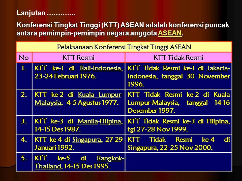 Pelaksanaan Konferensi Tingkat Tinggi ASEAN