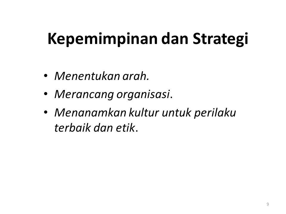 Kepemimpinan dan Strategi