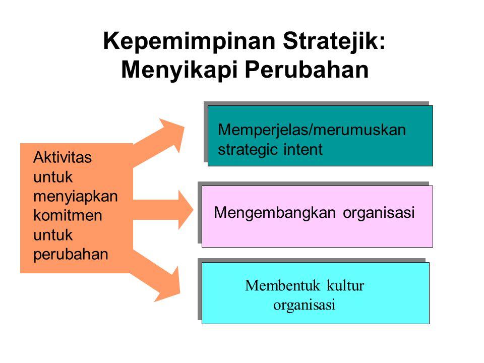 Kepemimpinan Stratejik: Menyikapi Perubahan