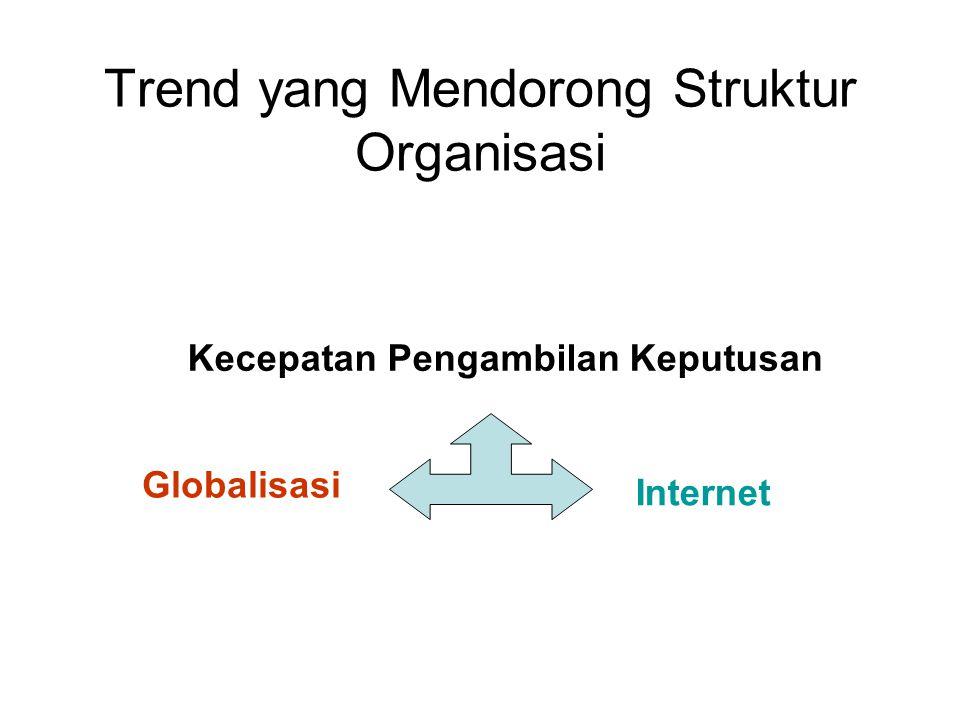 Trend yang Mendorong Struktur Organisasi