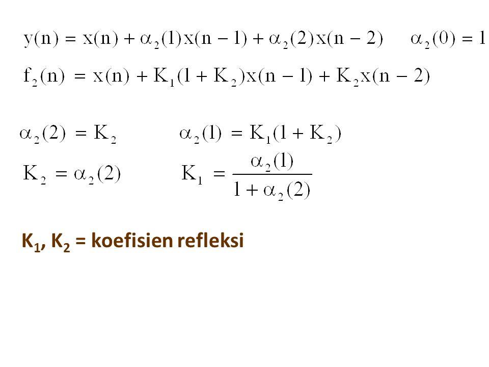 K1, K2 = koefisien refleksi