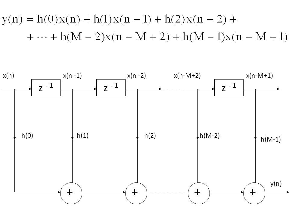 z - 1 h(M-1) + x(n) x(n -1) x(n -2) h(0) h(1) h(2) x(n-M+2) h(M-2)