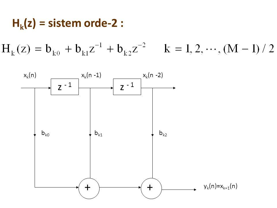 Hk(z) = sistem orde-2 : z - 1 xk(n) + xk(n -1) xk(n -2) bk0 bk1 bk2