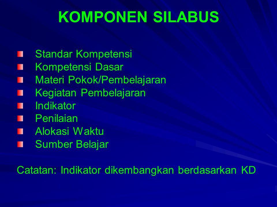 KOMPONEN SILABUS Standar Kompetensi Kompetensi Dasar
