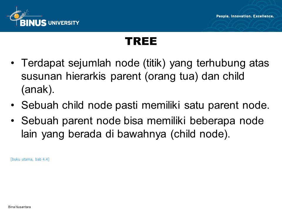 Sebuah child node pasti memiliki satu parent node.