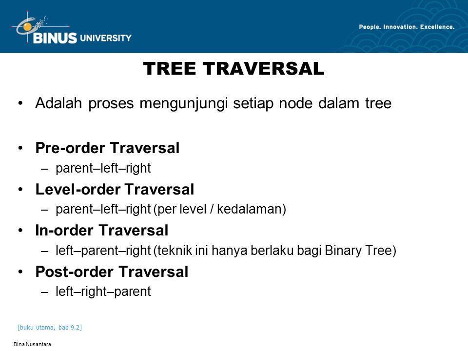 TREE TRAVERSAL Adalah proses mengunjungi setiap node dalam tree