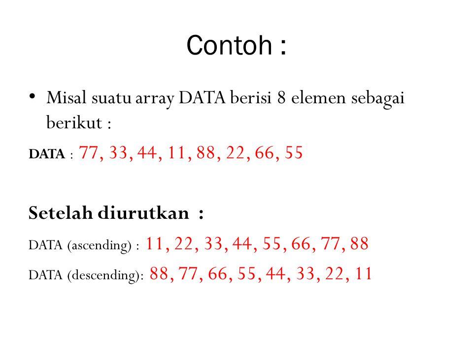 Contoh : Misal suatu array DATA berisi 8 elemen sebagai berikut :