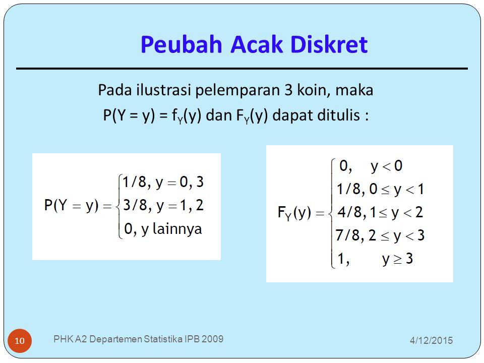 Peubah Acak Diskret Pada ilustrasi pelemparan 3 koin, maka P(Y = y) = fY(y) dan FY(y) dapat ditulis :