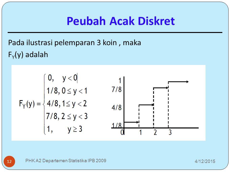 Peubah Acak Diskret Pada ilustrasi pelemparan 3 koin , maka FY(y) adalah PHK A2 Departemen Statistika IPB 2009.