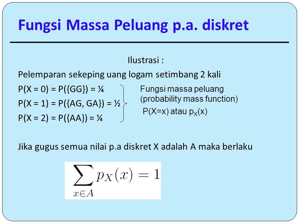 Fungsi Massa Peluang p.a. diskret