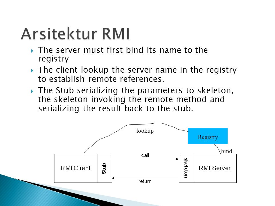Arsitektur RMI The server must first bind its name to the registry