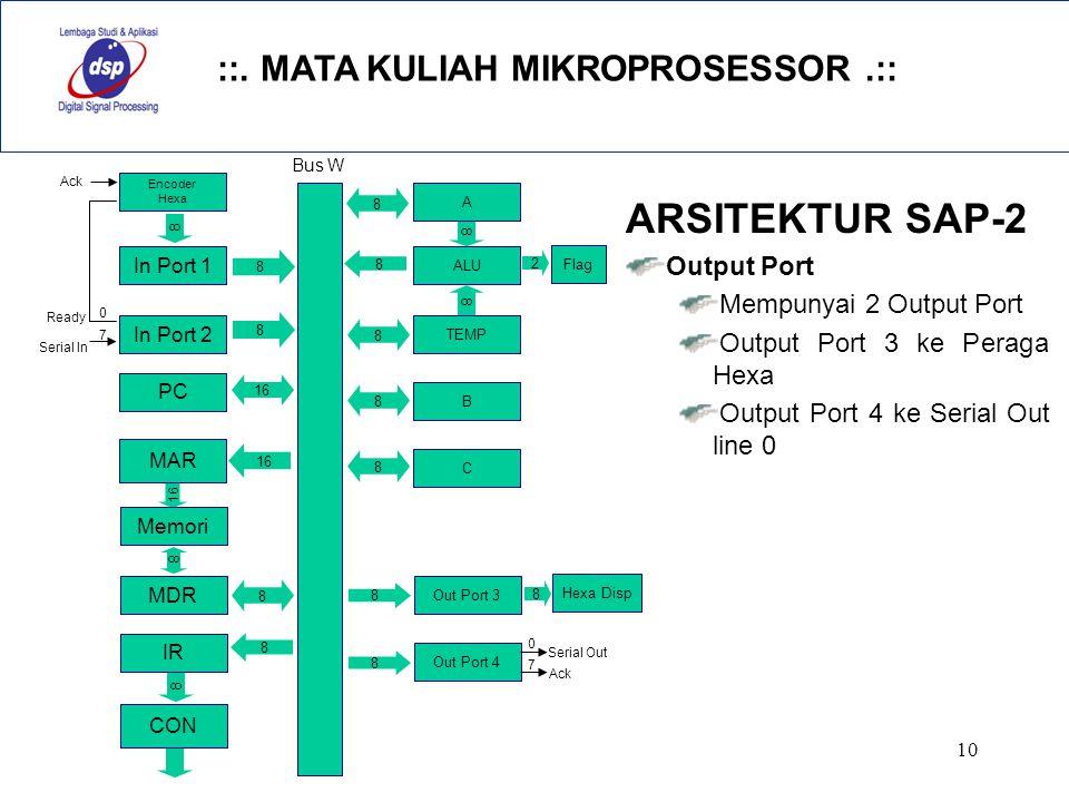 ARSITEKTUR SAP-2 Output Port Mempunyai 2 Output Port
