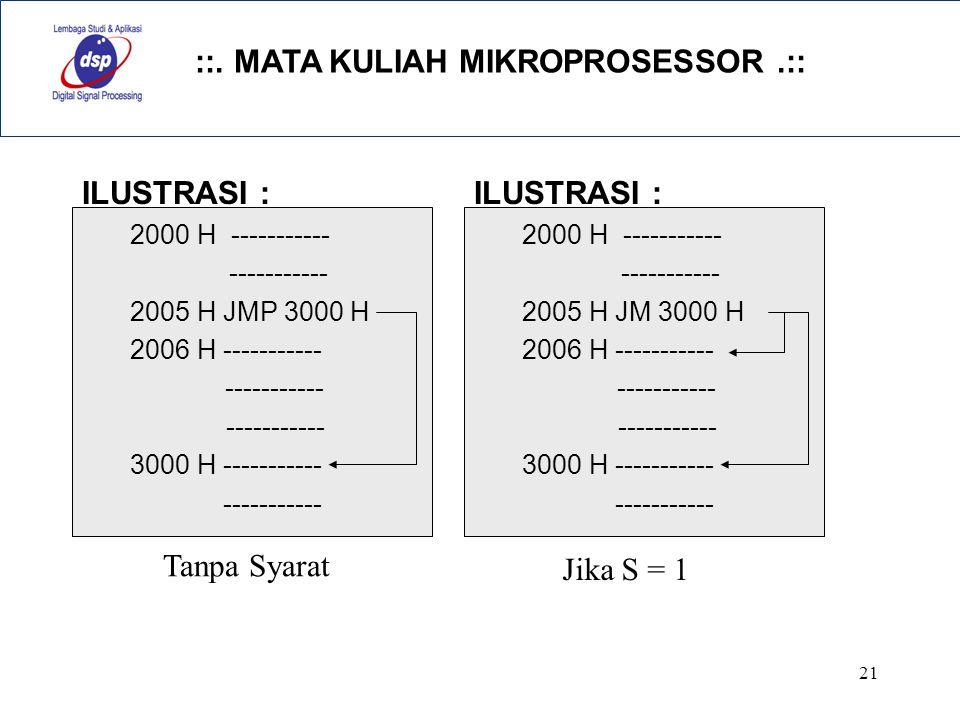 ILUSTRASI : ILUSTRASI : Tanpa Syarat Jika S = 1 2000 H -----------