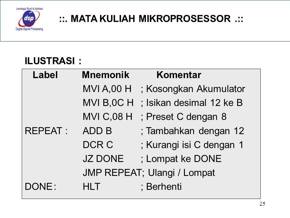 ILUSTRASI : Label Mnemonik Komentar. MVI A,00 H ; Kosongkan Akumulator. MVI B,0C H ; Isikan desimal 12 ke B.