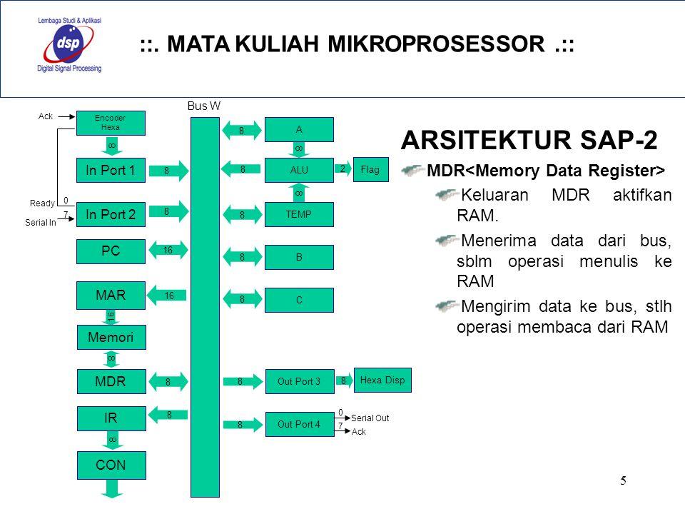 ARSITEKTUR SAP-2 MDR<Memory Data Register>