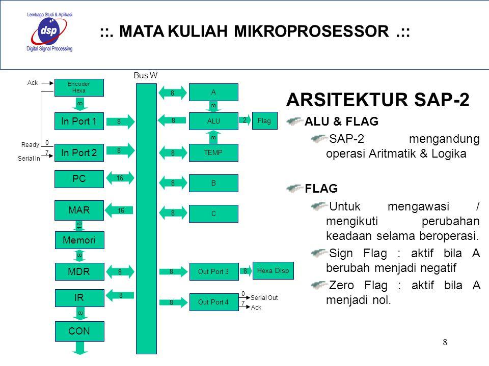 ARSITEKTUR SAP-2 ALU & FLAG