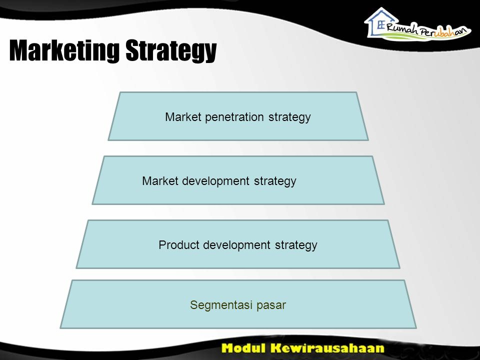 Marketing Strategy Market penetration strategy