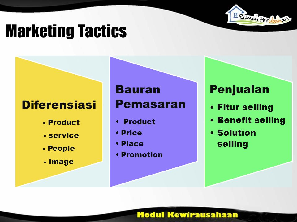 Marketing Tactics Diferensiasi Bauran Pemasaran - Product - service